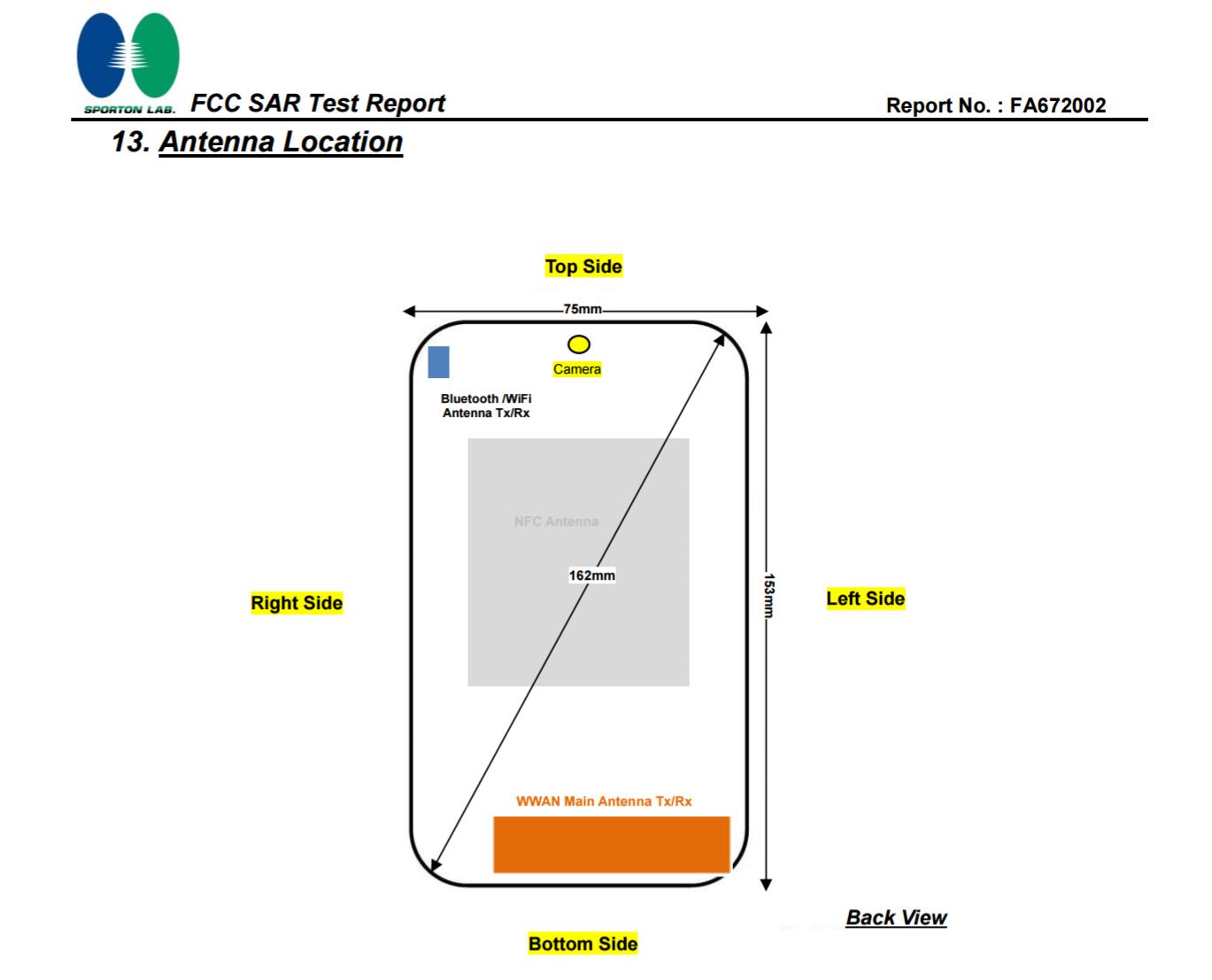 BlackBerry Argon Gets FCC & WiFi Certifications As BlackBerry DTEK60