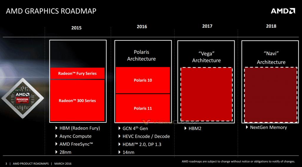 Via AMD