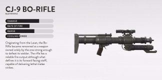 star wars battlefront death star dlc bo-rifle weapon details