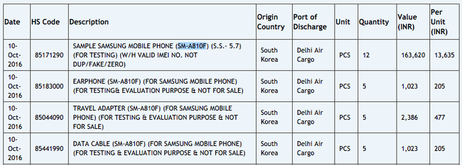 New Samsung Galaxy A8 (2016) Sighting Confirms India Launch