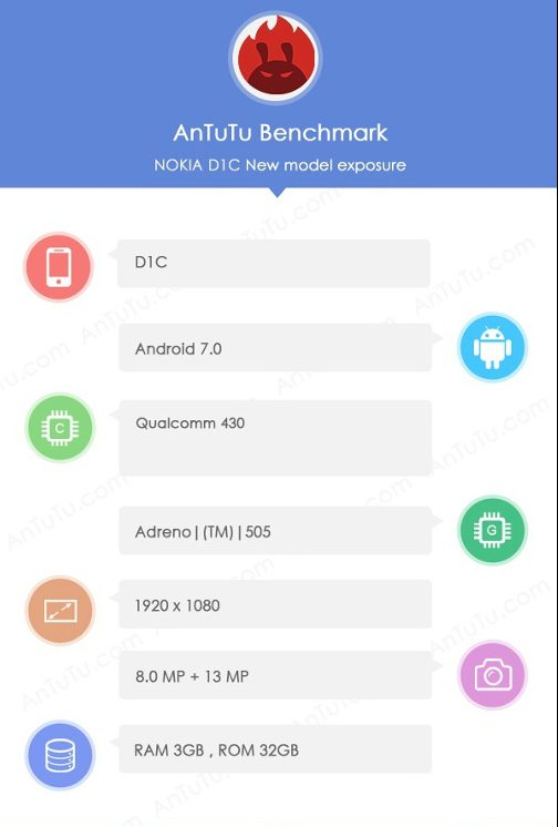 Nokia D1C Specs Spotted On AnTuTu Benchmark
