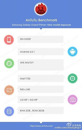 Samsung Galaxy Grand Prime+ (Grand Prime 2016) Spotted with 8MP Camera