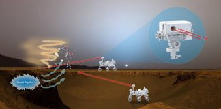 Life On Mars NASA Adds Sense Of Smell To Its Rovers