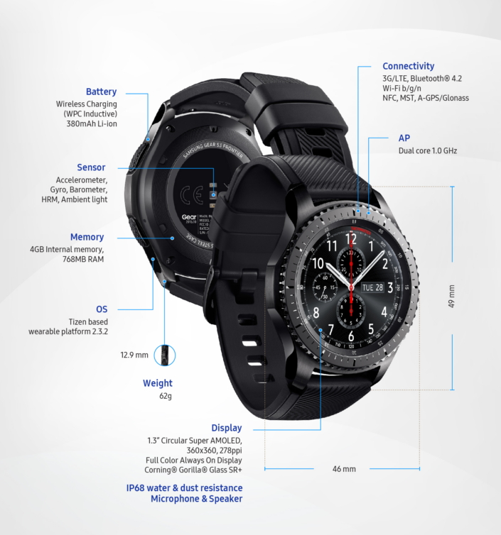 samsung-gear-s3-frontier-to-launch-in-us-on-november-18