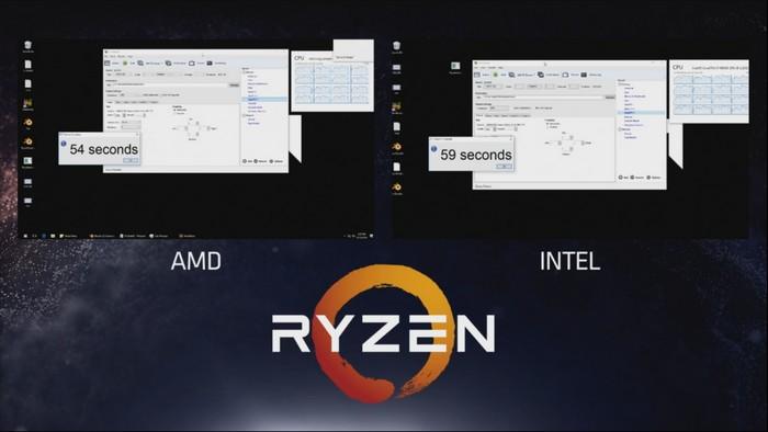 amd-ryzen-benchmarks