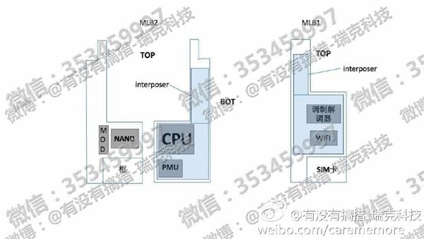 motherboard-iphone-8