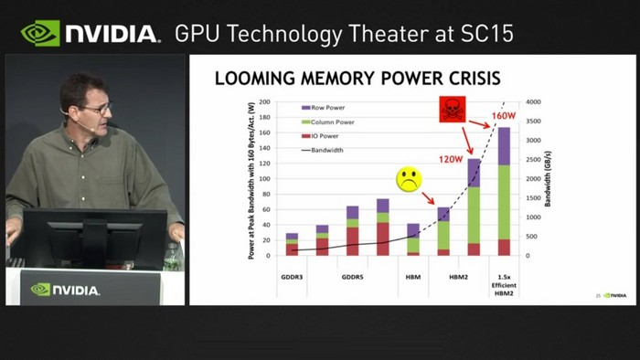 nvidia-volta-hbm-memory-issues