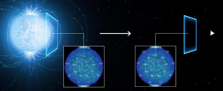 empty space quantum property