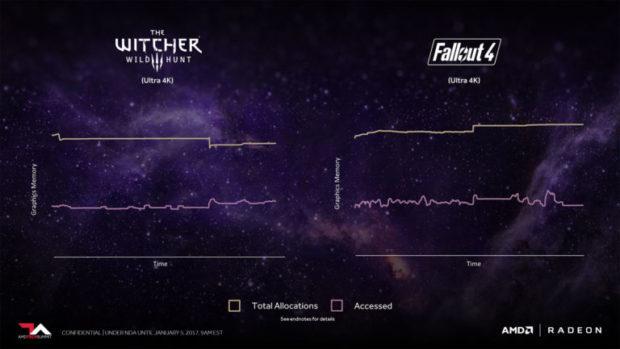 AMD Vega High Bandwidth Cache demo