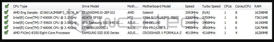AMD Ryzen 7 1800X benchmark revealed