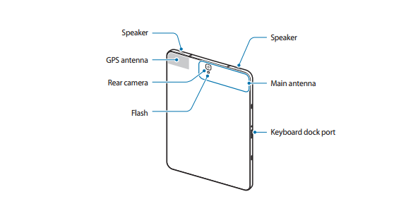 Ihipheadphone With Mic Wiring Diagram further Ananas Patroon also Galaxy S4 Microphone Location in addition Iphone 4 Antenna Location Diagram as well Samsung Charger Wiring Diagram. on diagram samsung galaxy s3