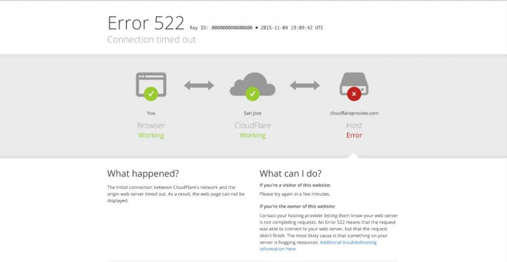cloudlfare security breache