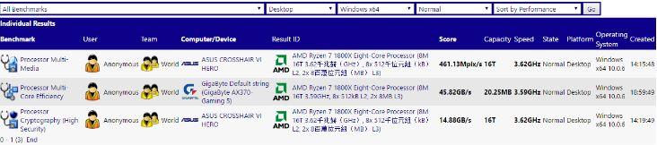ryzen 7 1800X gaming benchmarks
