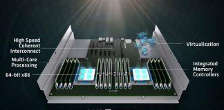 AMD Naples vs Intel Xeon