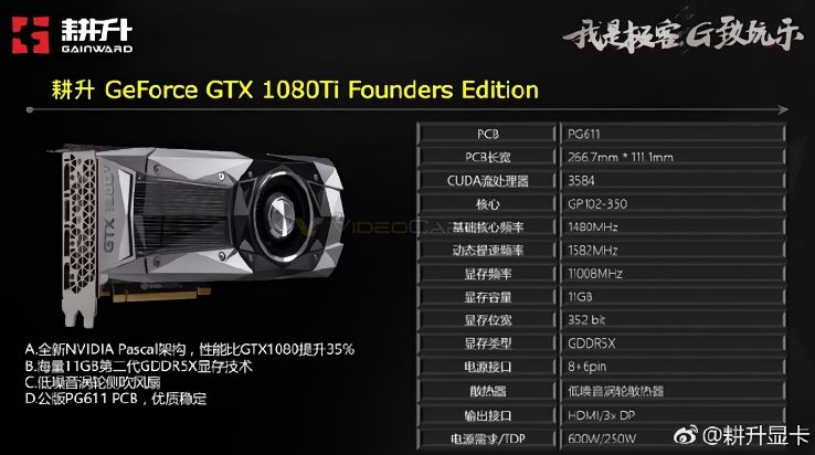 GeForce GTX 1080 Ti GPU and specs detailed