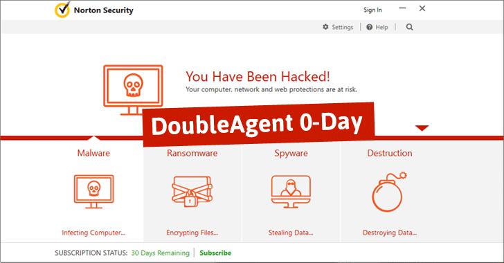 DoubleAgent hack turns antivirus into a malware
