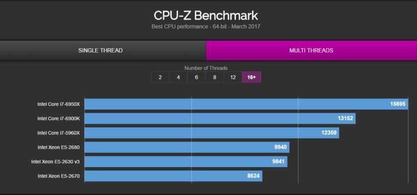 ryzen 7 1700 benchmarks multi-threaded
