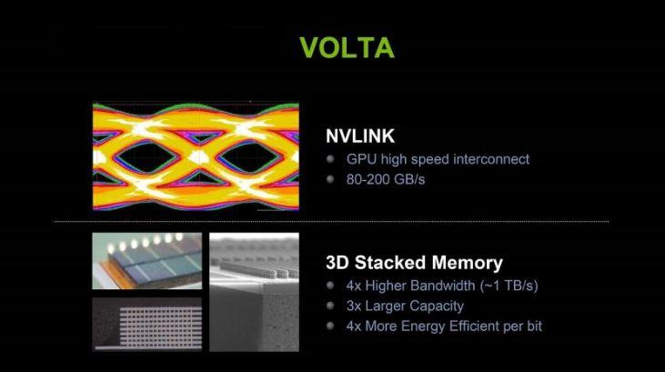 NVIDIA's first Volta-powered GPU sits in a $149k supercomputer