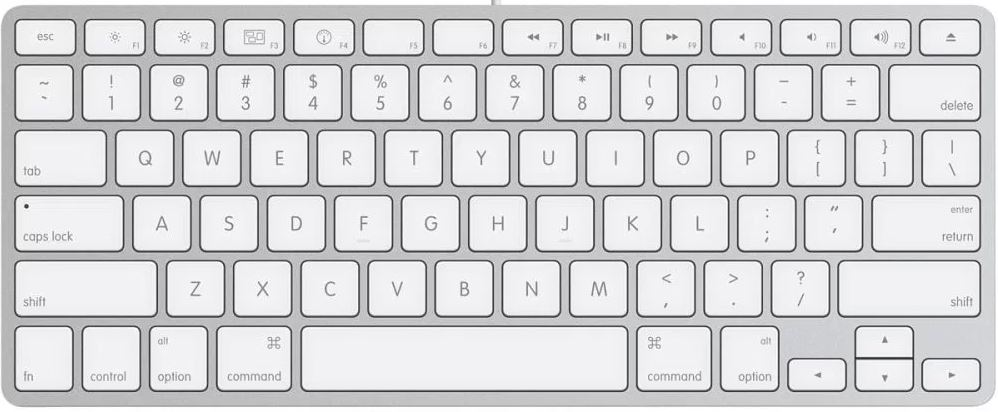Top 15 Mac Keyboard Shortcuts to Make Your Life Super Easy