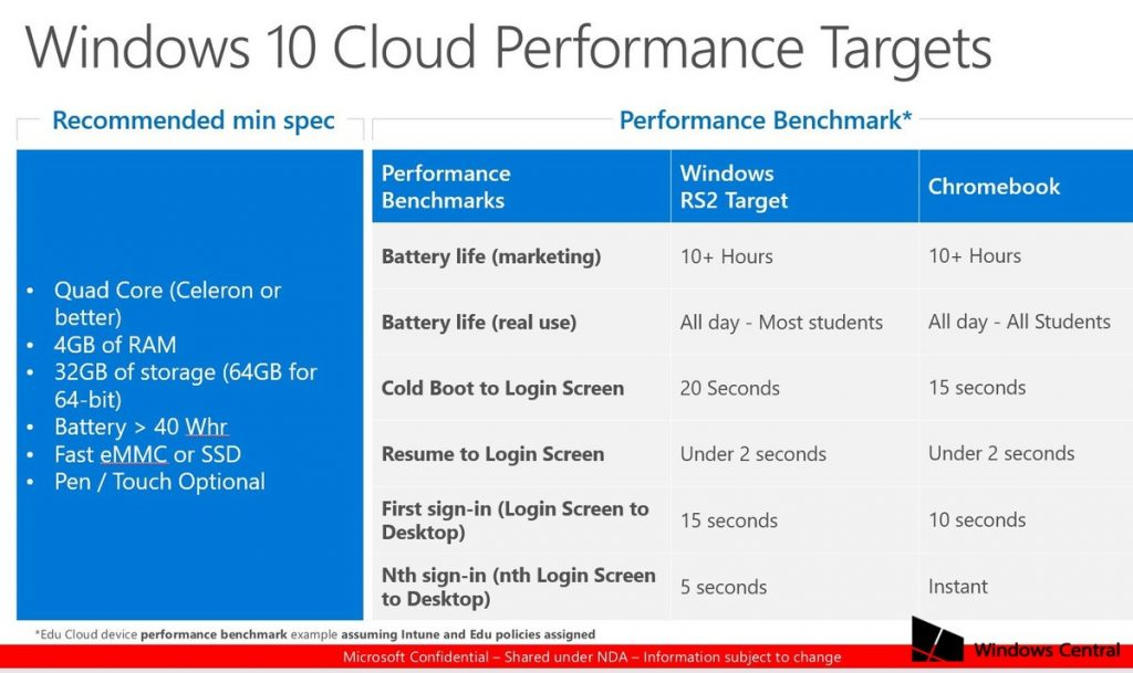 windows 10 cloudbook-1