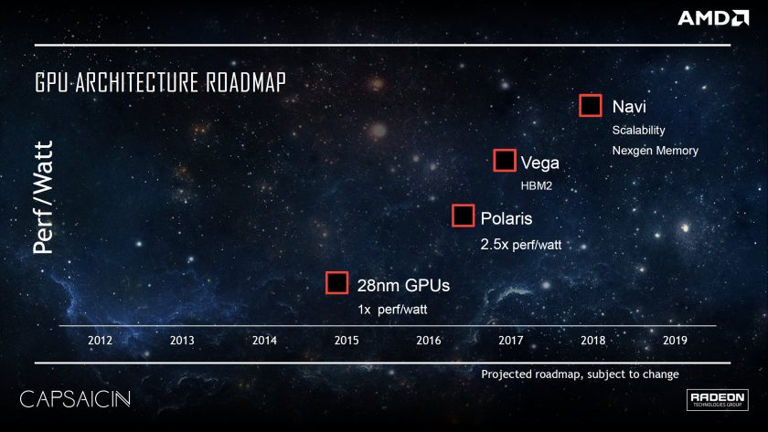AMD to show off Vega and Navi GPU tech on 16 May
