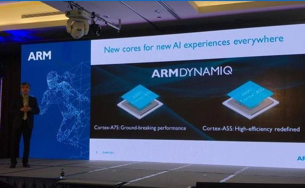 ARM Cortex A55 Cortex A75 unveiled