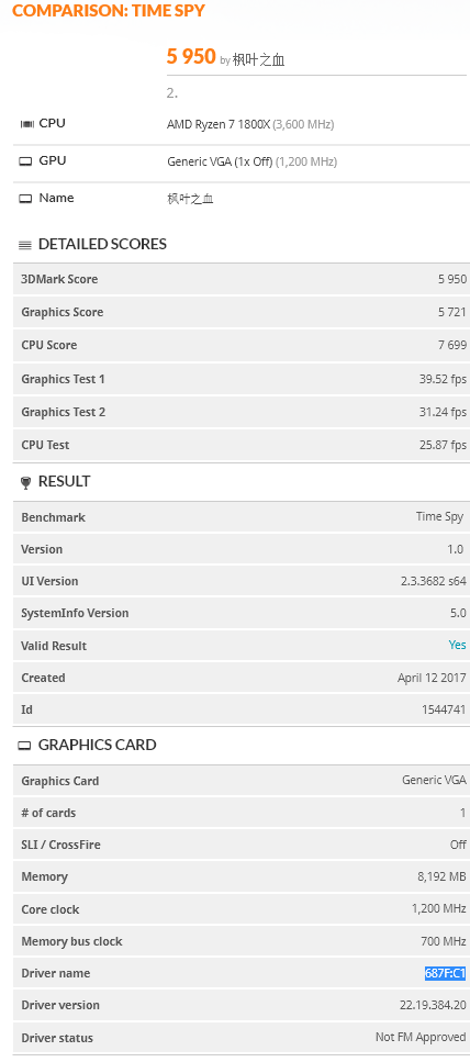 AMD Radeon RX Vega benchmarks leaked
