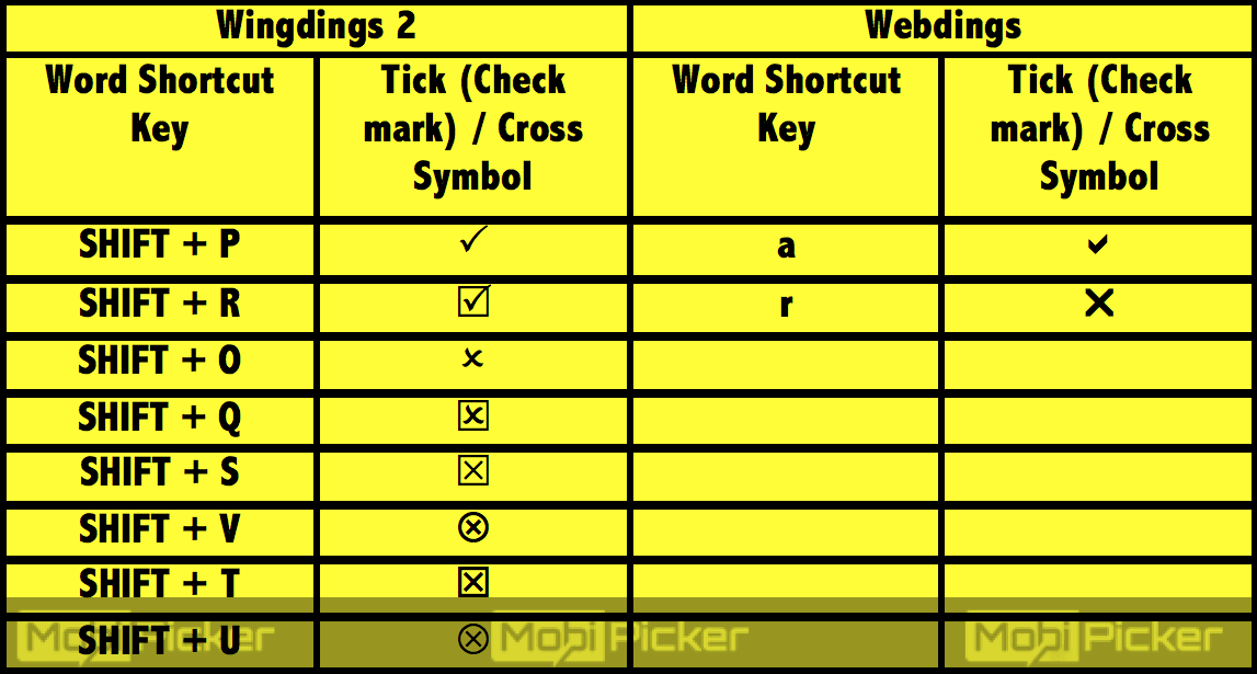 Insert A Tick or A Cross Symbol in Microsoft Word And Excel