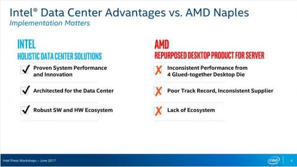 Intel Xeon vs AMD Naples