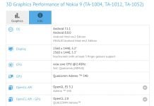 nokia 9 gfxbench leak